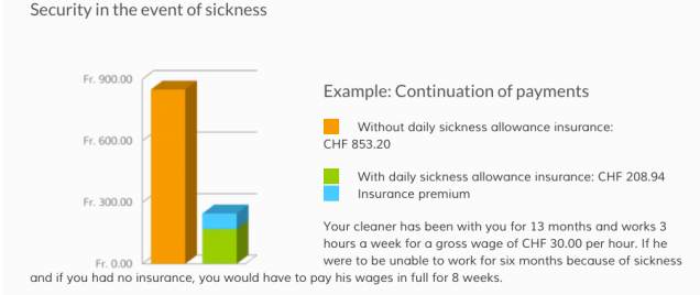 sick-pay-insurance-quitt.ch_