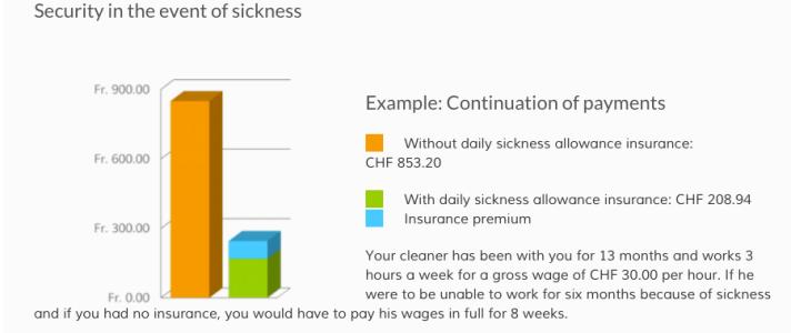 sick-pay-insurance-quitt.ch_